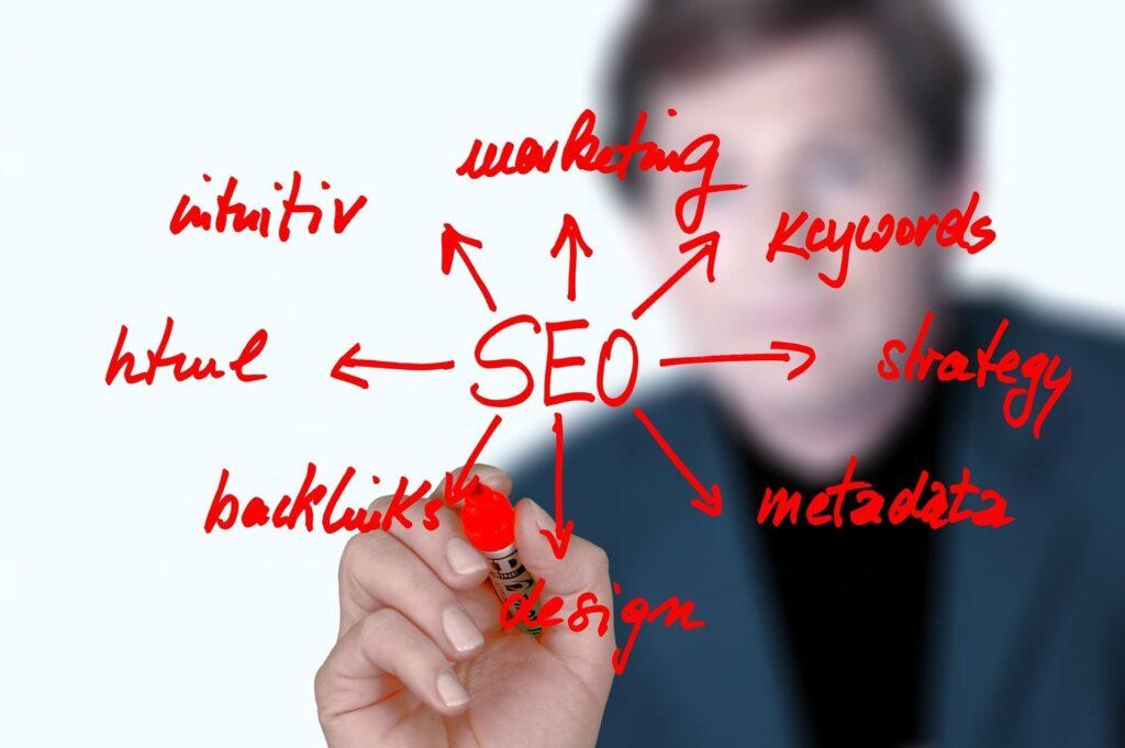 SEO: Como chegar a Primeira página do Google sem pagar anúncios